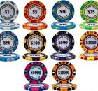 Poker Tournament Strategy